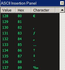 окно таблицы ASCII символов